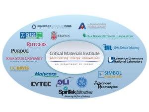 CMI-Partners